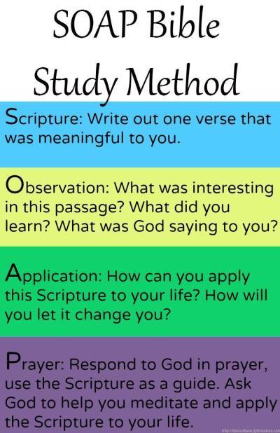 Soap-Bible-Study